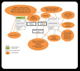 Vign_arbre_de_solutions